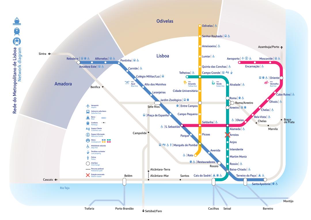 Mapa de líneas del metro de Lisboa en el año 2019 con sus conexiones a otros transportes.